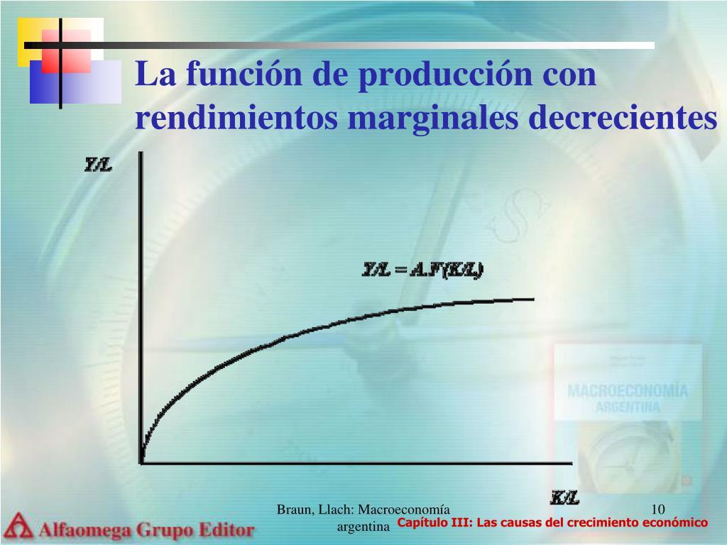 La función de producción con rendimientos marginales decrecientes