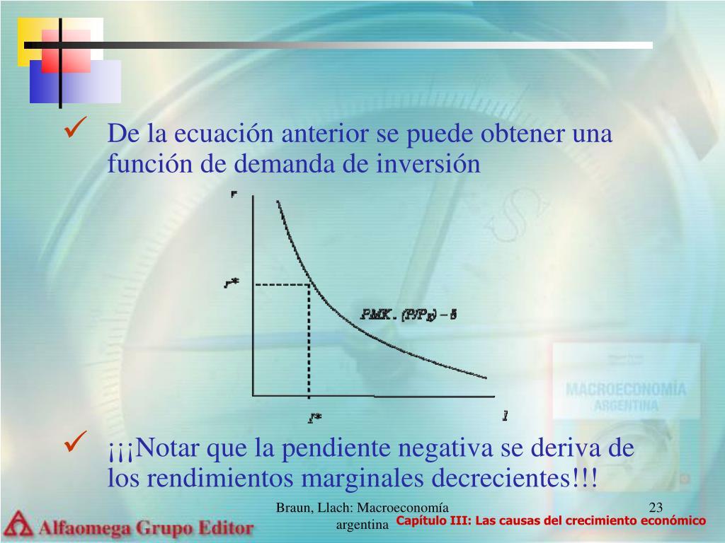 De la ecuación anterior se puede obtener una función de demanda de inversión