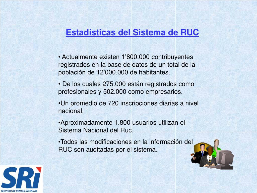 Estadísticas del Sistema de RUC