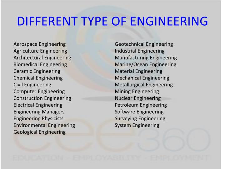Different type of engineering