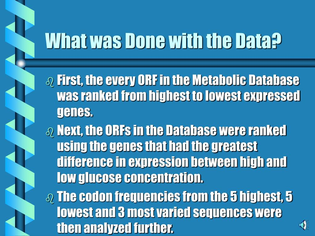 What was Done with the Data?