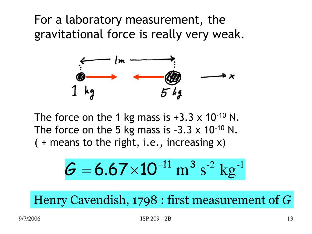 For a laboratory measurement, the gravitational force is really very weak.