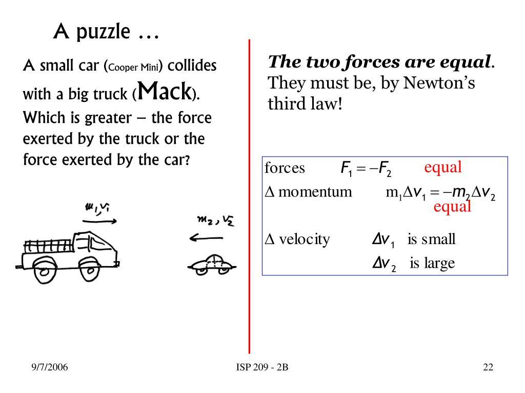 A puzzle …