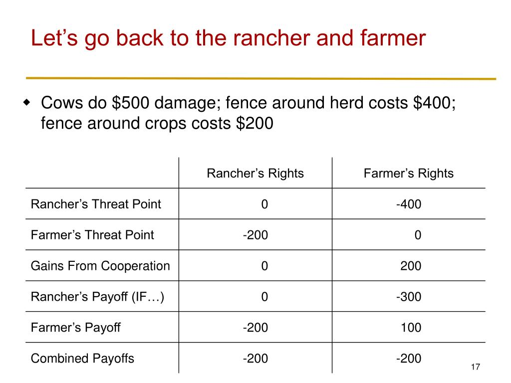 Let's go back to the rancher and farmer