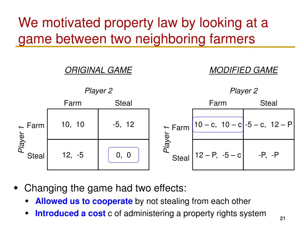 We motivated property law by looking at a game between two neighboring farmers