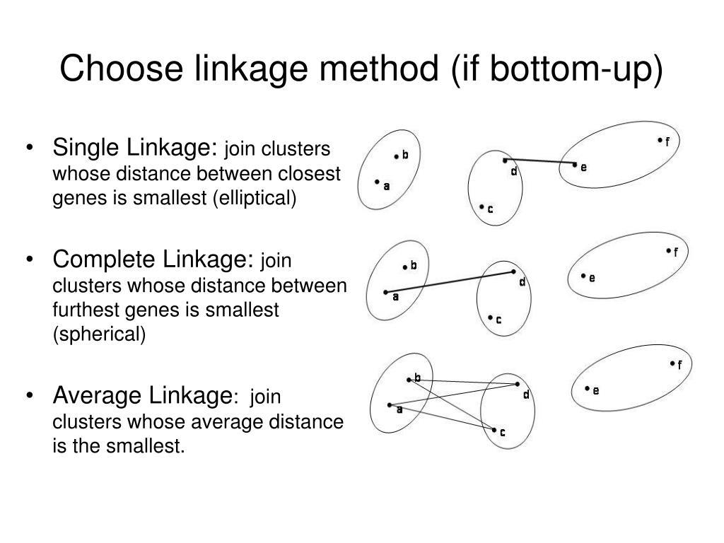 Choose linkage method (if bottom-up)