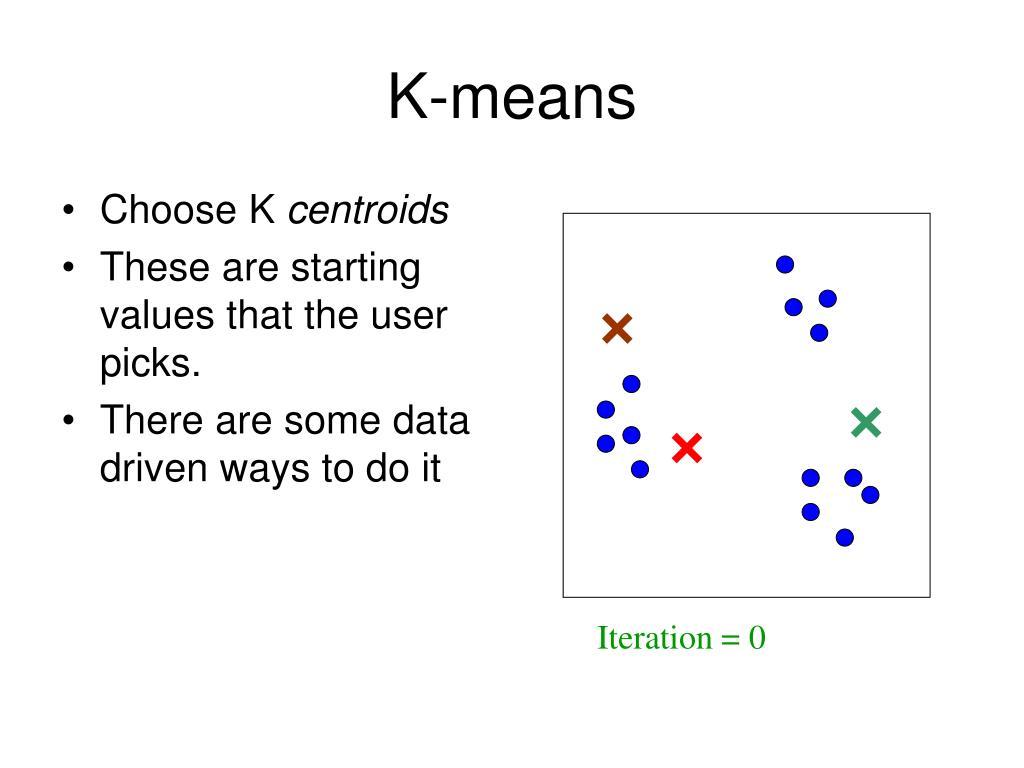 Choose K