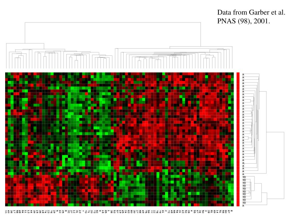 Data from Garber et al.