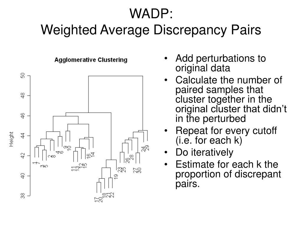 Add perturbations to original data