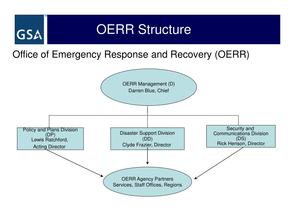 OERR Structure