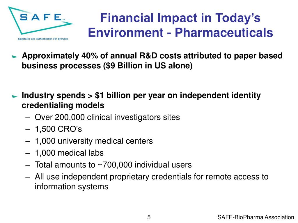 Financial Impact in Today's Environment - Pharmaceuticals