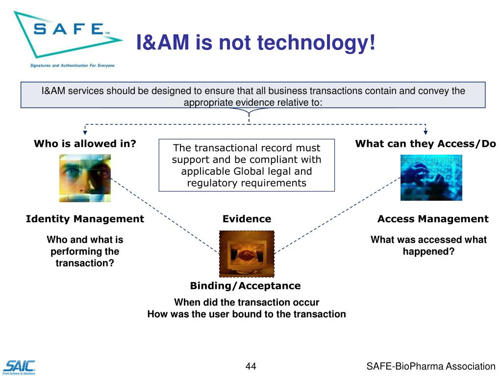 I&AM is not technology!