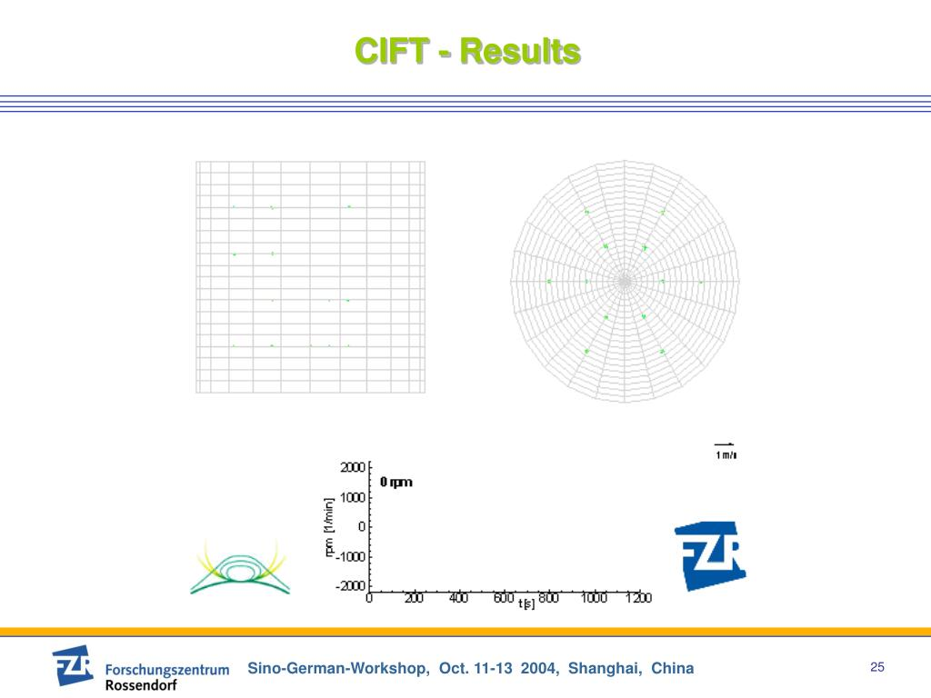 CIFT - Results