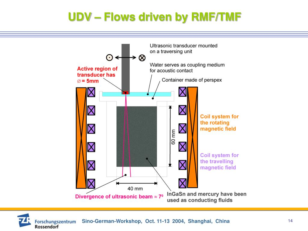 UDV – Flows driven by RMF/TMF