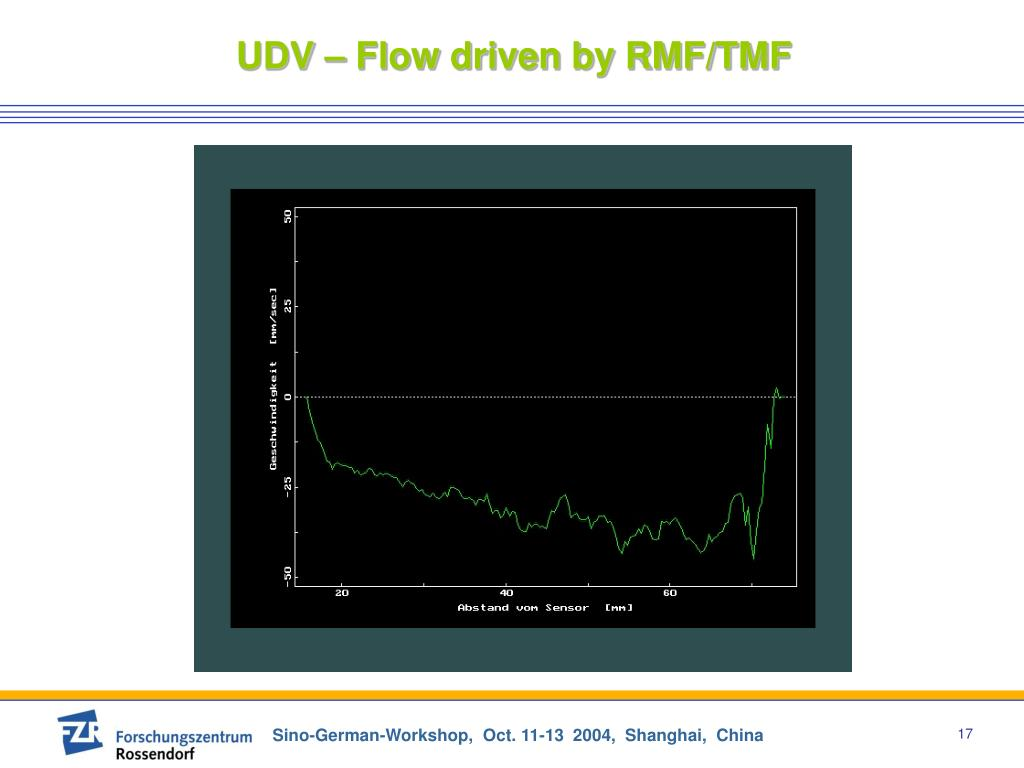 UDV – Flow driven by RMF/TMF