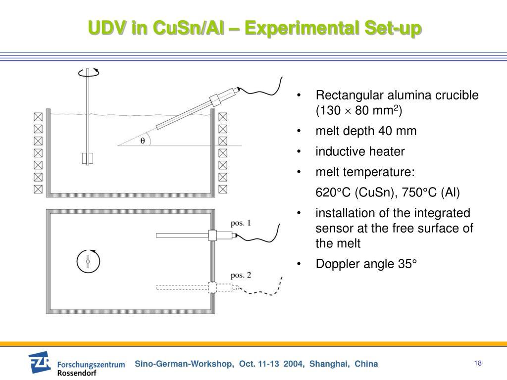 UDV in CuSn/Al – Experimental Set-up