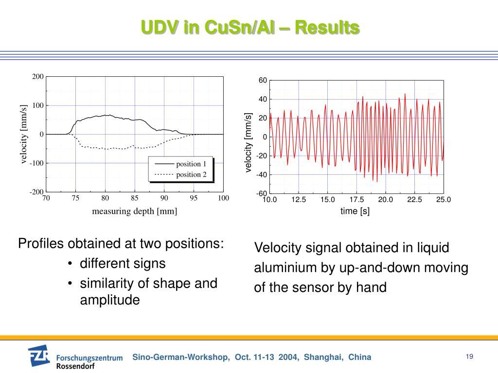 UDV in CuSn/Al – Results