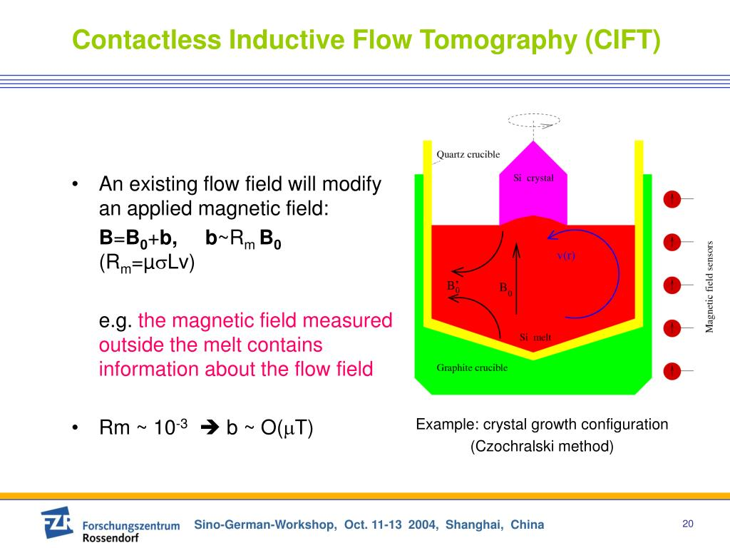 Contactless Inductive Flow Tomography (CIFT)