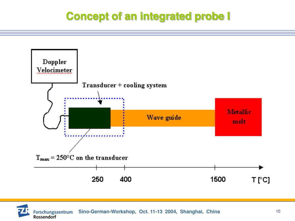Concept of an integrated probe I