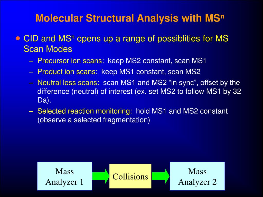 Molecular Structural Analysis with MS