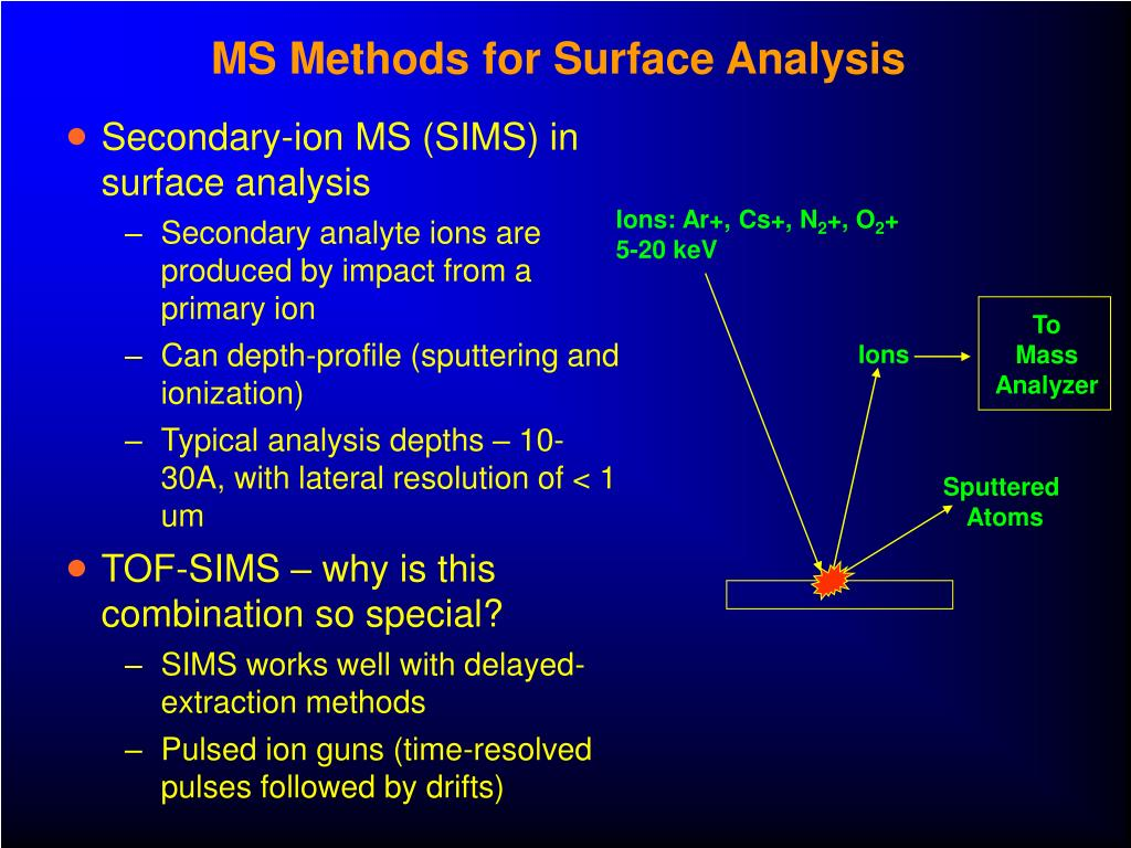 MS Methods for Surface Analysis
