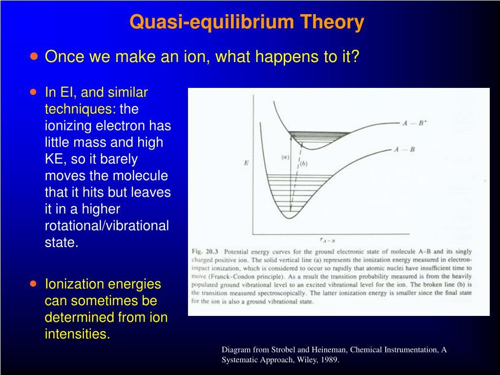 Quasi-equilibrium Theory