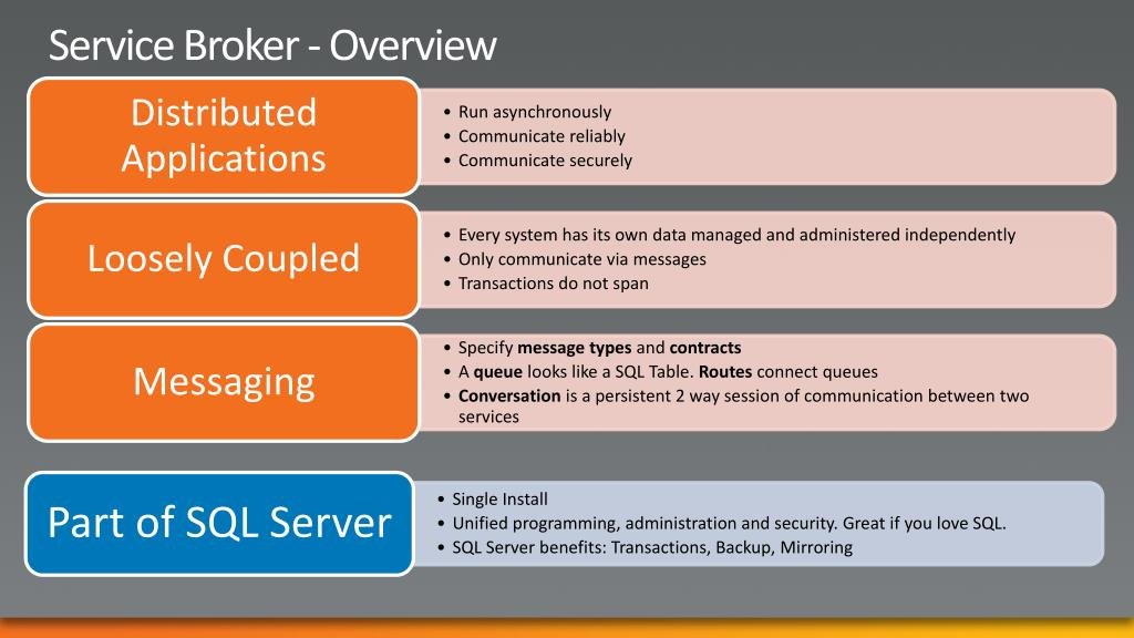Service Broker - Overview