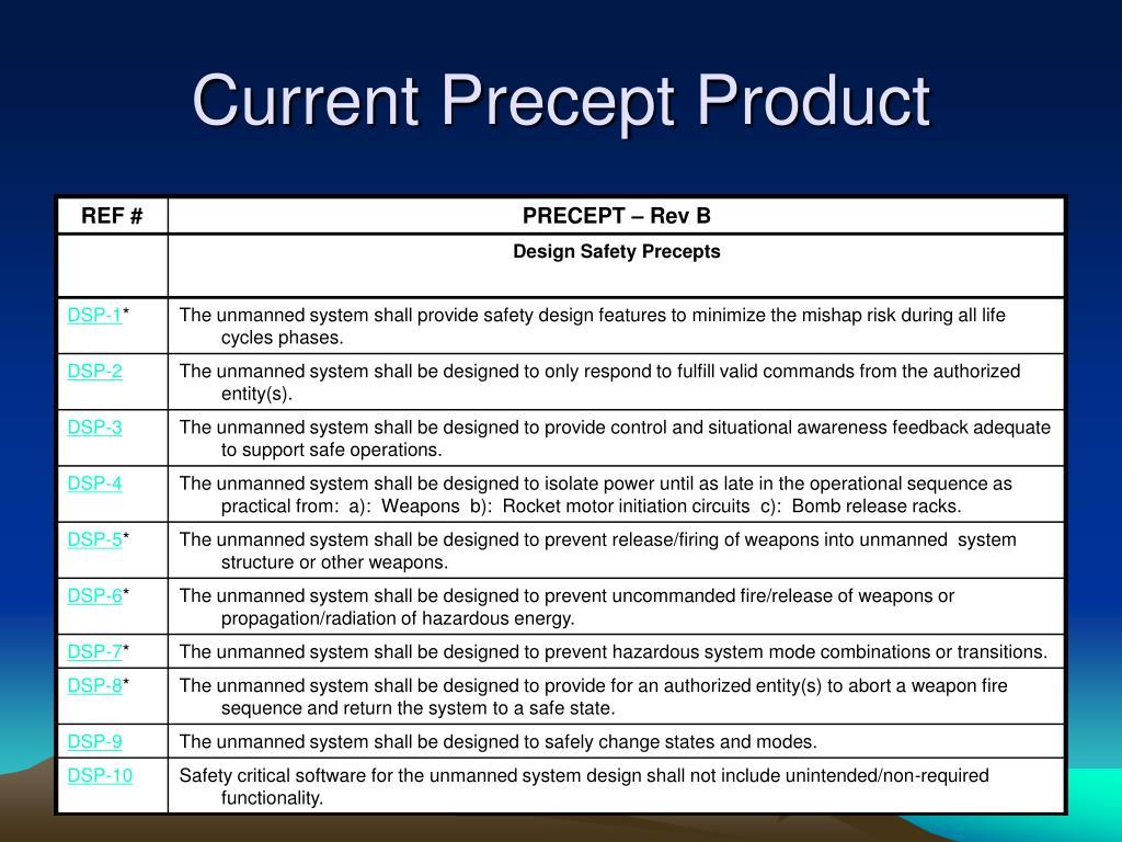 Current Precept Product