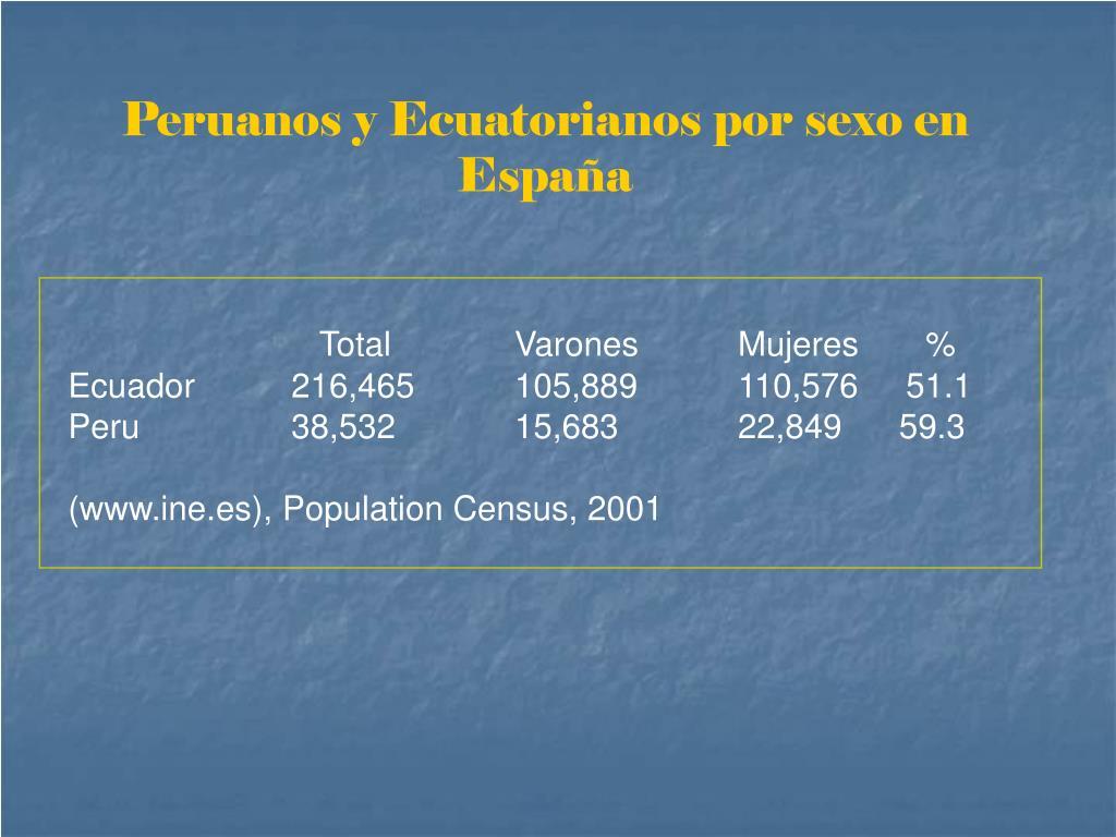 Peruanos y Ecuatorianos por sexo en España