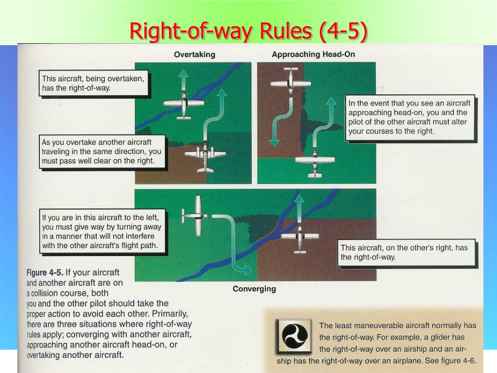 Right-of-way Rules (4-5)