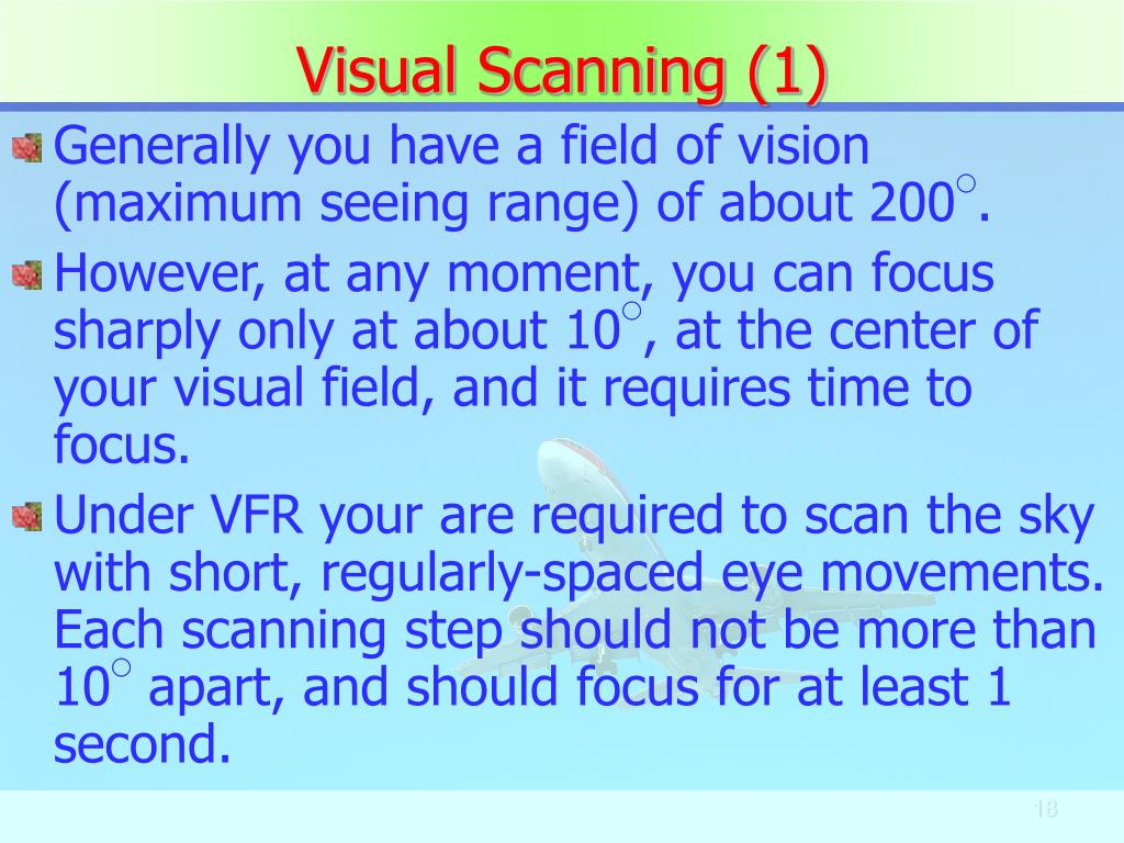 Visual Scanning (1)
