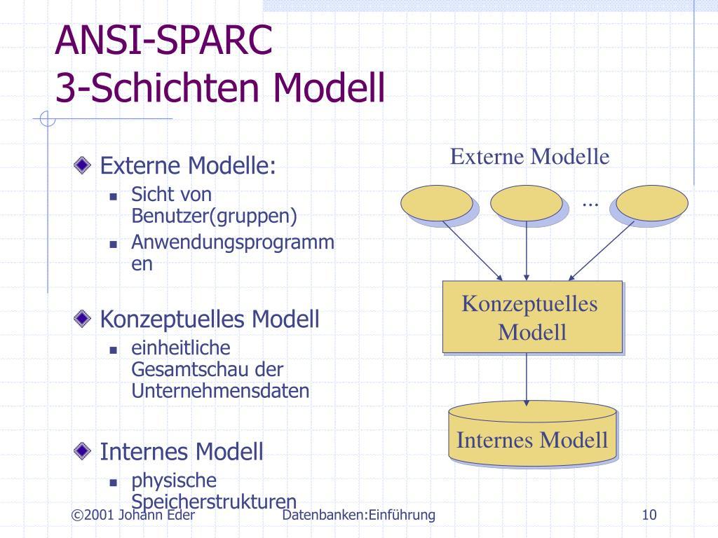 ANSI-SPARC