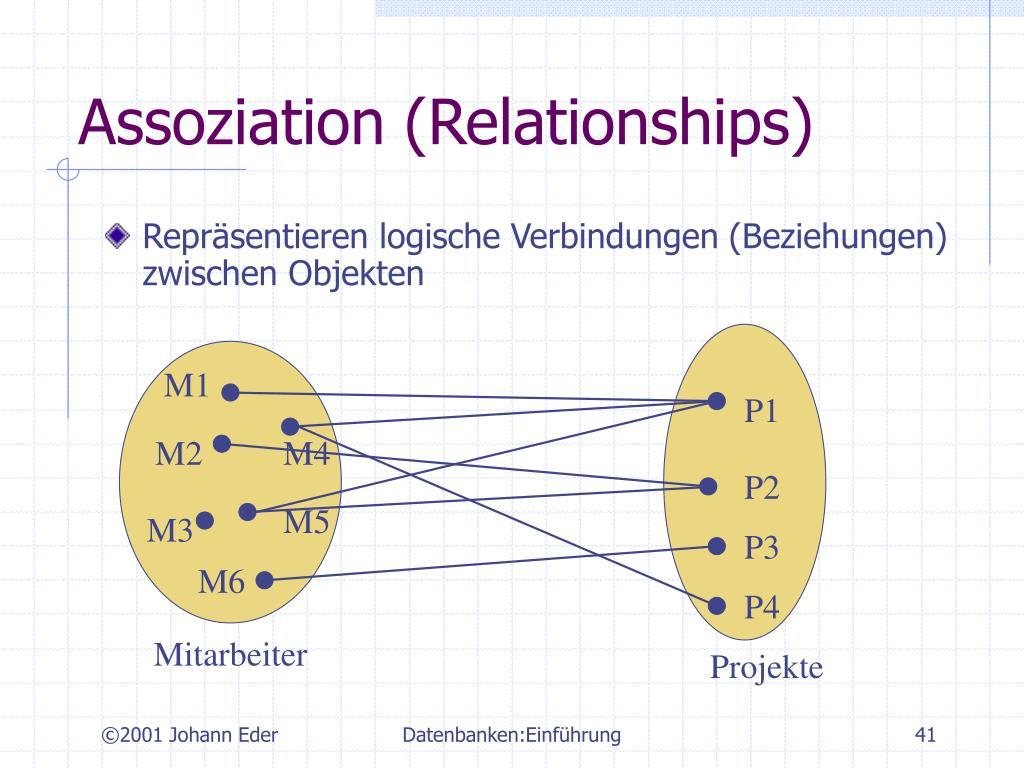 Assoziation (Relationships)