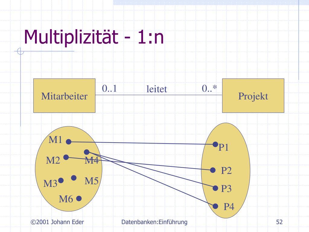 Multiplizität - 1:n