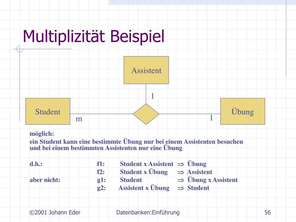 Multiplizität Beispiel