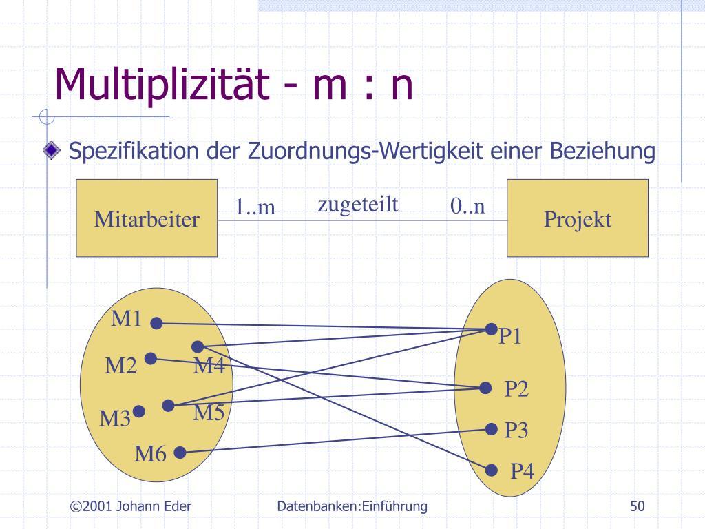 Multiplizität - m : n