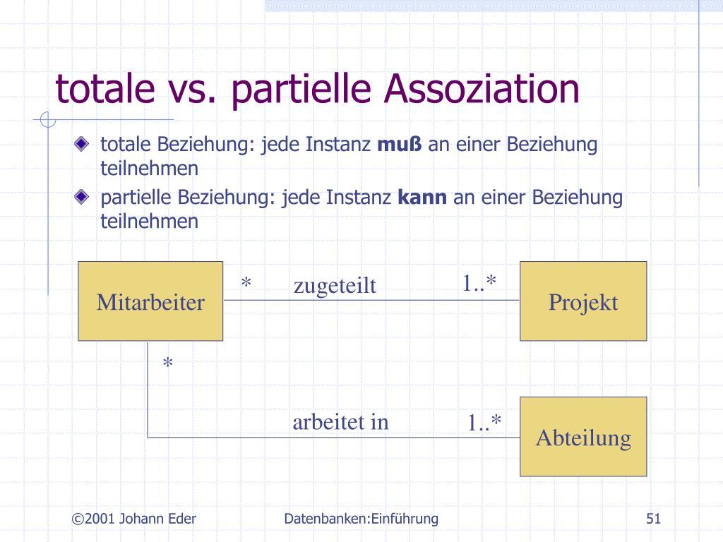 totale vs. partielle Assoziation