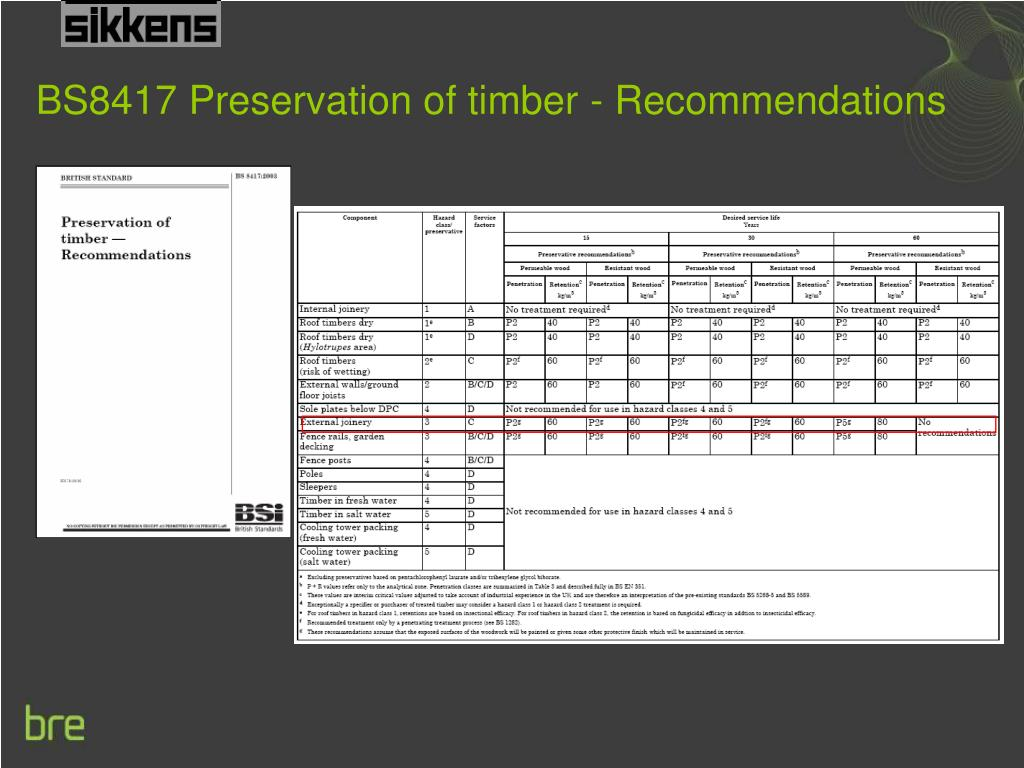 BS8417 Preservation of timber - Recommendations