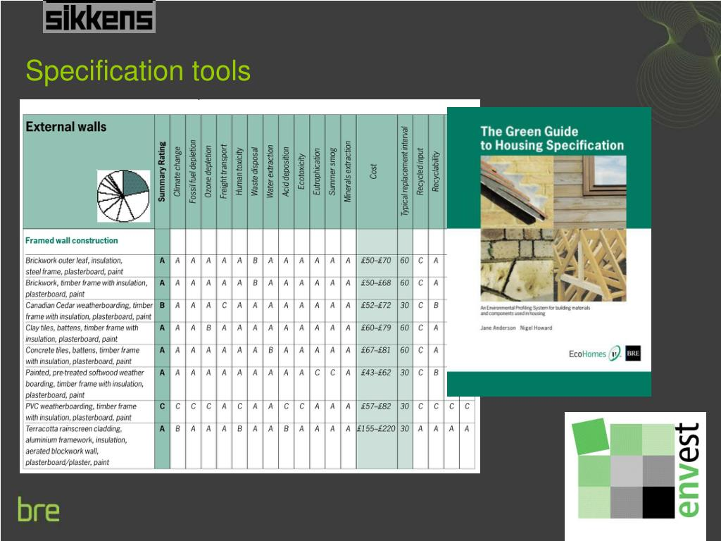 Specification tools