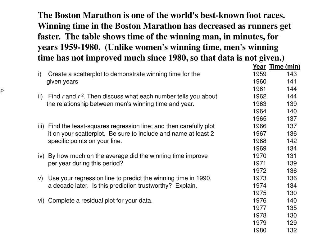 The Boston Marathon is one of the world's best-known foot races. Winning time in the Boston Marathon has decreased as runners get faster.  The table shows time of the winning man, in minutes, for years 1959-1980.  (Unlike women's winning time, men's winning time has not improved much since 1980, so that data is not given.)
