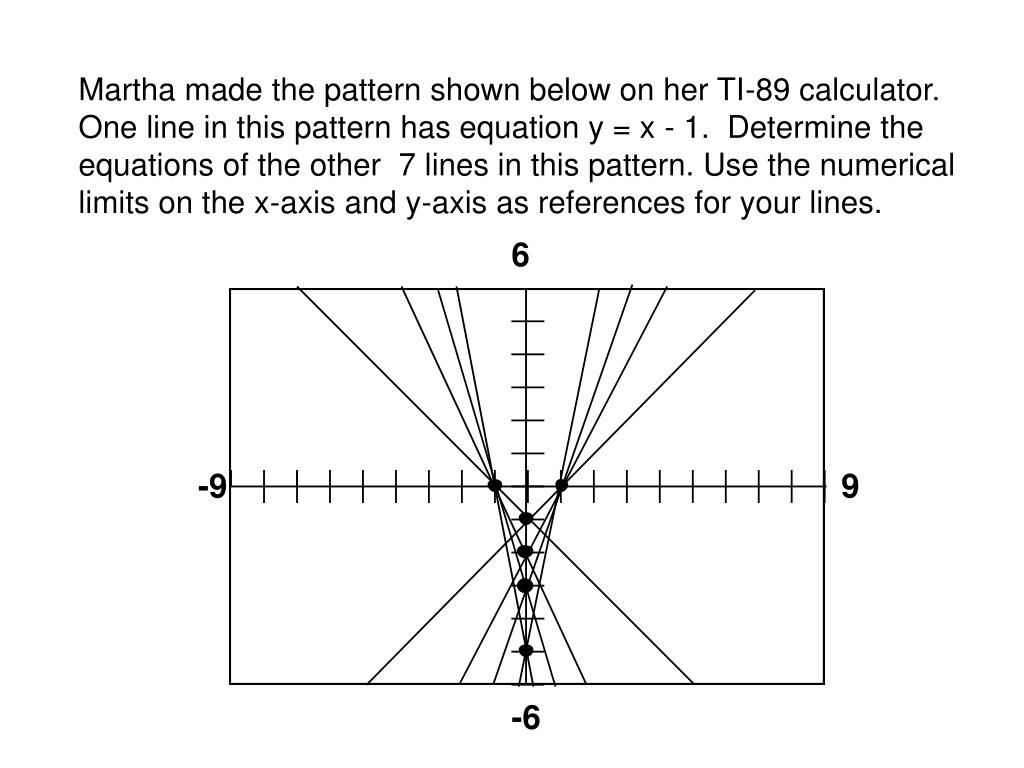 Martha made the pattern shown below on her TI-89 calculator. One line in this pattern has equation y = x - 1.  Determine the equations of the other  7 lines in this pattern. Use the numerical limits on the x-axis and y-axis as references for your lines.