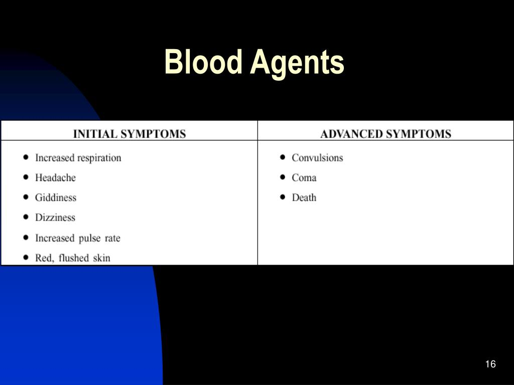Blood Agents