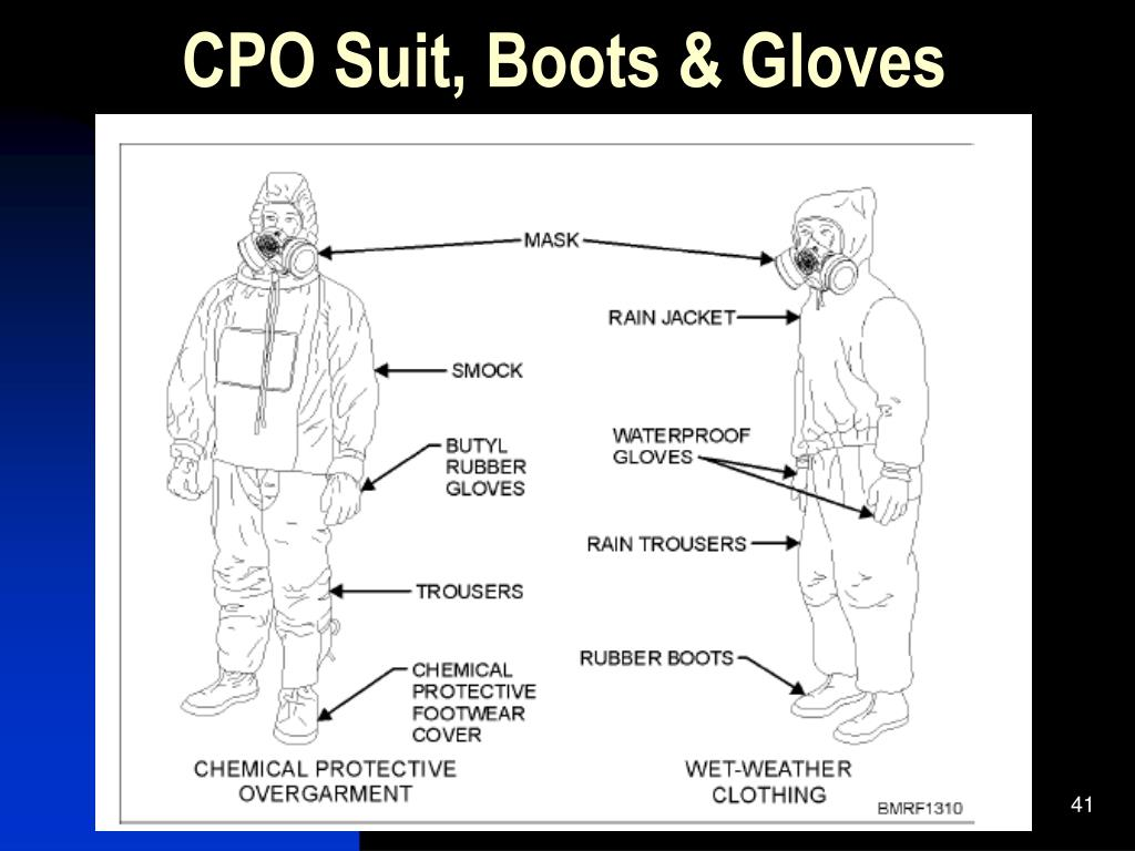 CPO Suit, Boots & Gloves