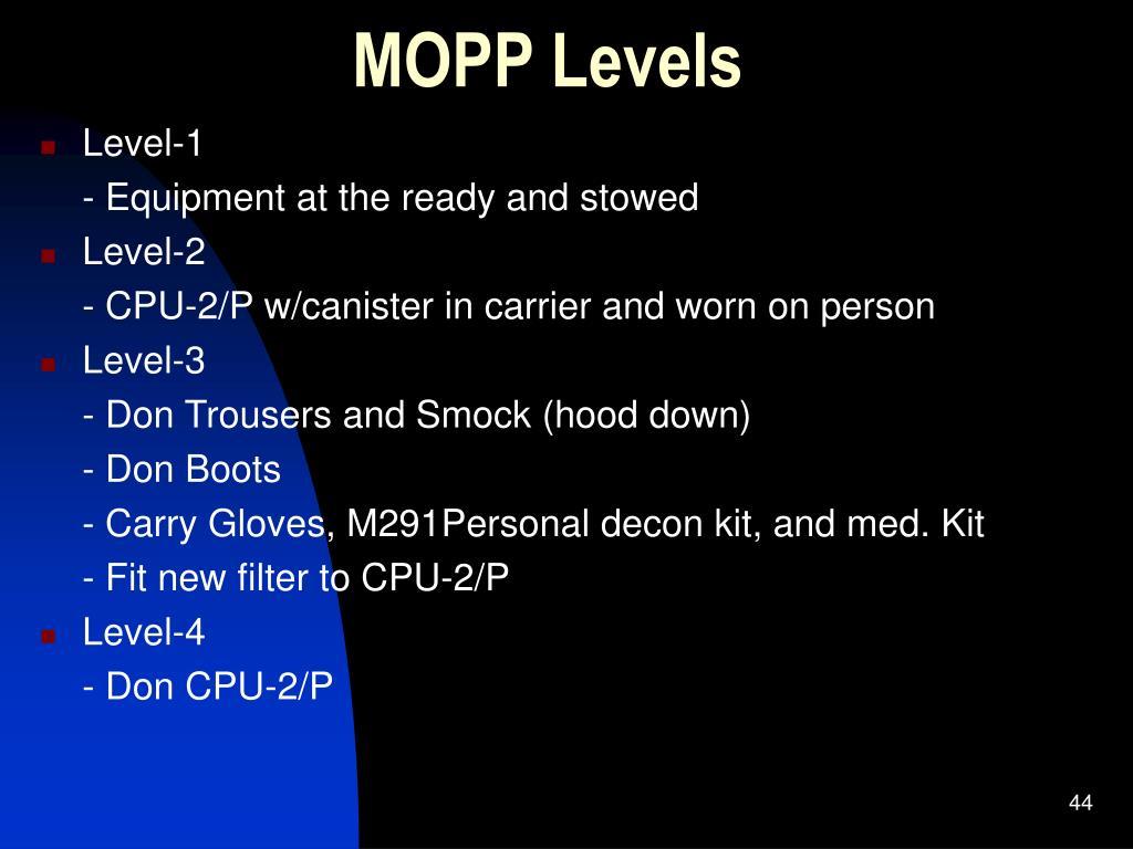 MOPP Levels