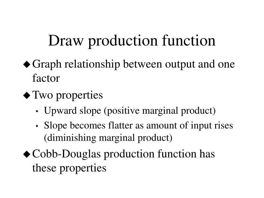 Draw production function