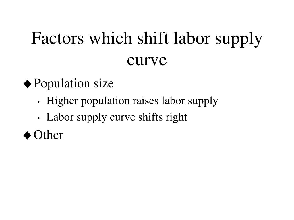 Factors which shift labor supply curve