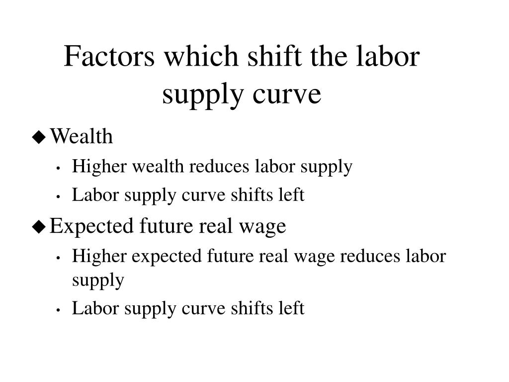 Factors which shift the labor supply curve