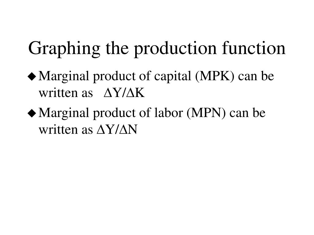 Graphing the production function