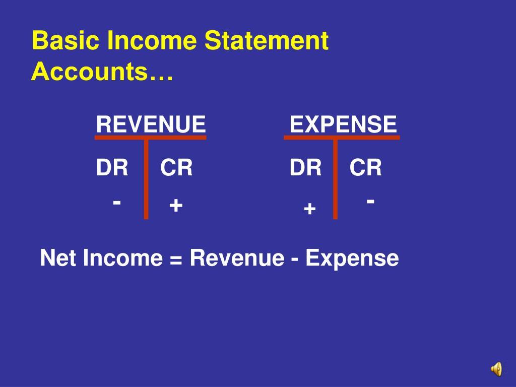 Basic Income Statement Accounts…