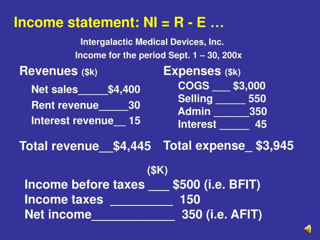 Income statement: NI = R - E …